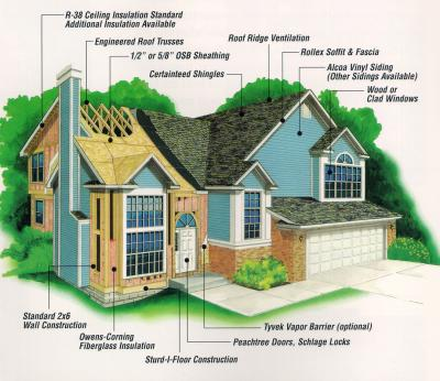 ... houston home inspector inspection house components-1
